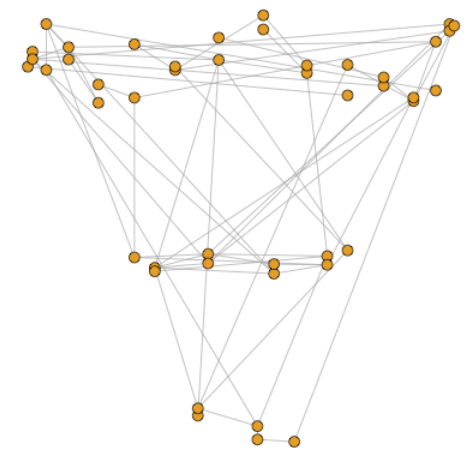 Plotting and storing a 3D network in R | Oxford Protein