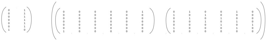Graph-based Methods for Cheminformatics | Oxford Protein Informatics